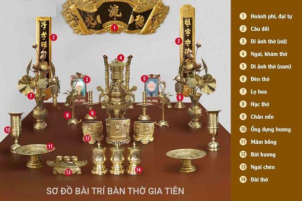 Nguyên tắc sắp xếp bàn thờ